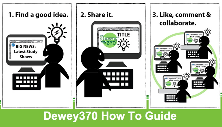 Dewey 370 How To Guide